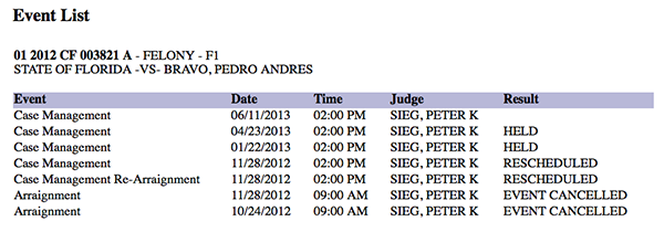 Pedro Bravo's path through the justice system has already been drawn out.
