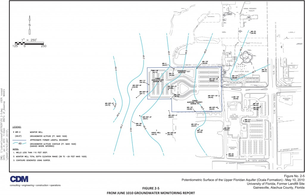 Click the image to view a detailed map of the monitoring wells on and around UF's former landfill site. Before construction began, a request to abandon the following southwestern clusters was made by the developer and approved by the state, according to Phil Collis, UF's associate director of Environmental Health and Safety: MW-1, a UF well; DEP clusters 2, 3, 4, 5; MW-18, a UF well; DEP 6 cluster.