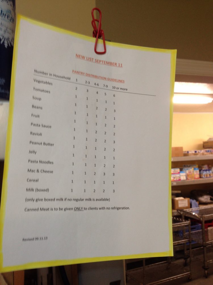 List of food at Interfaith, where they say they've gone bare with mostly staple food items.