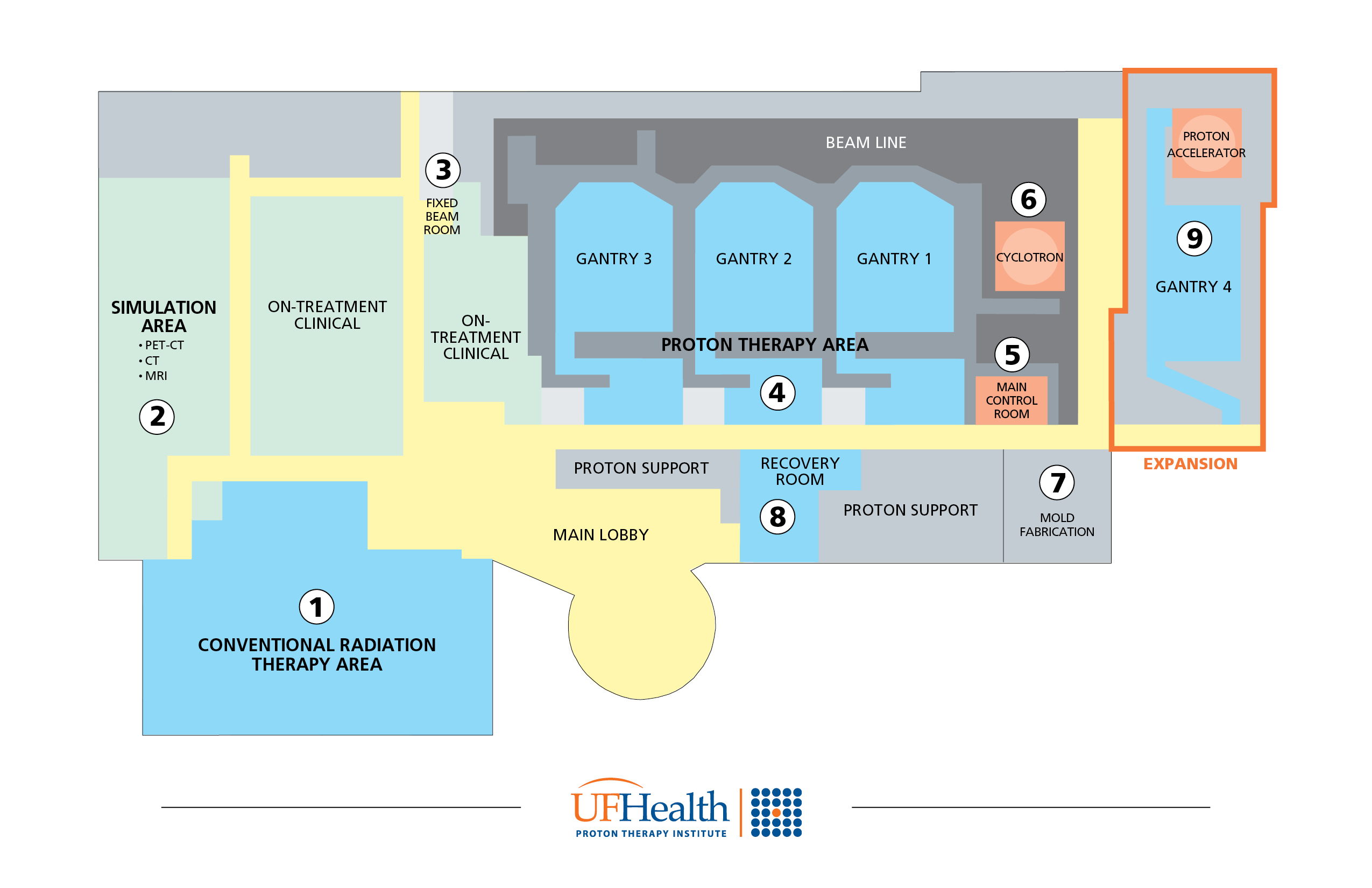 Uf Health Expansion To Provide More Cancer Care Wuft News