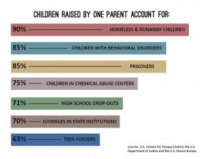 One Parent Graphic