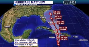 Hurricane Matthew's predicted path as of this morning. (Graphic courtesy Florida Public Radio Emergency Network)
