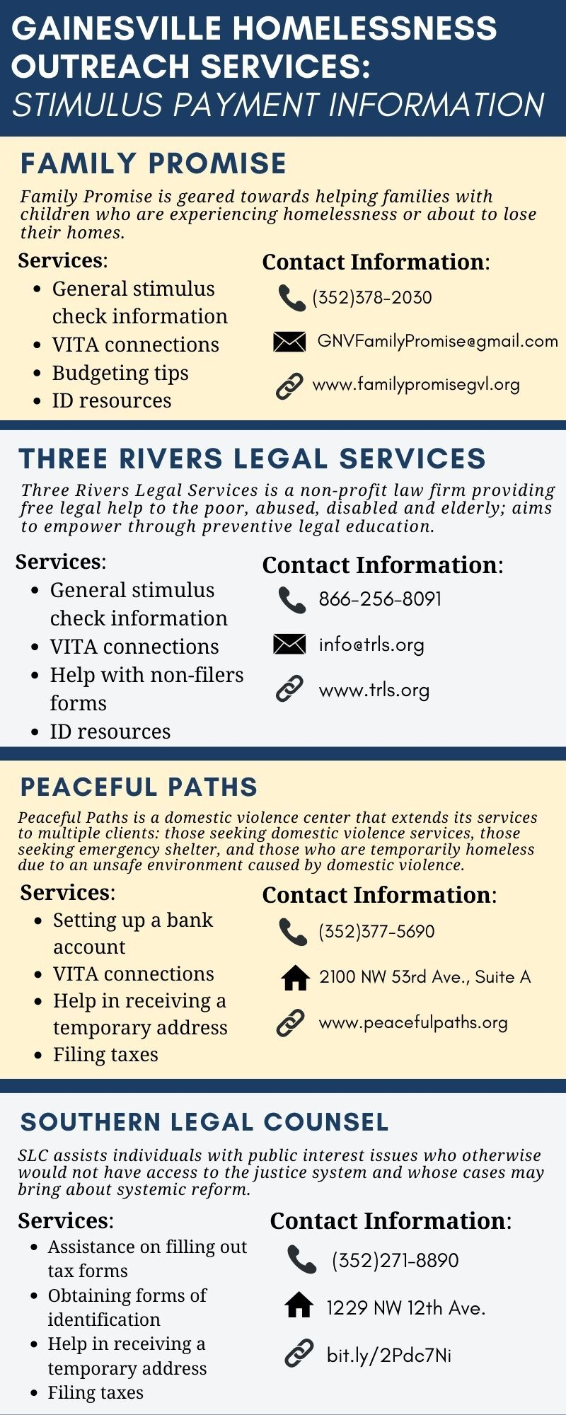 Infographic detailing resources on how people experiencing homelessness can get a stimulus check.
