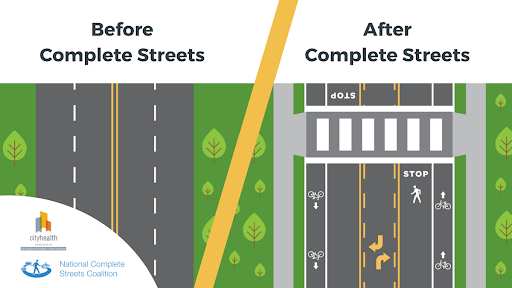 A before and after look at street during the project to improve pedestrian safety